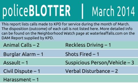 PoliceBlotterMar