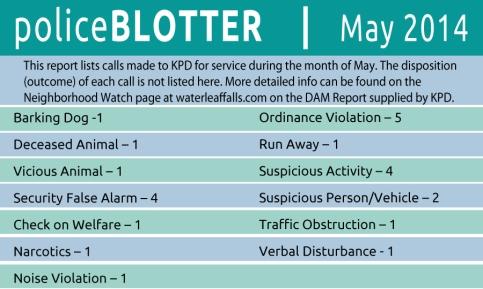 PoliceBlotterMay2014
