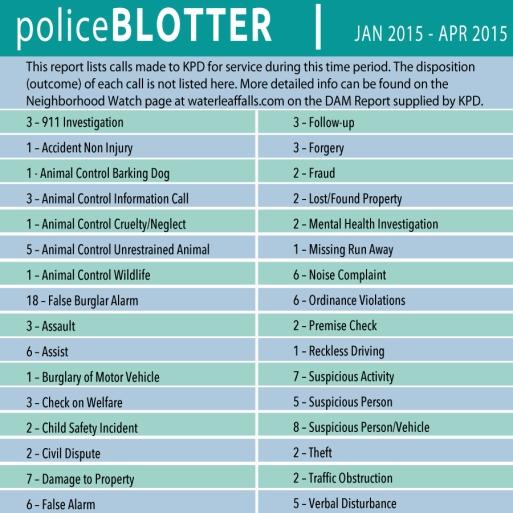 PoliceBlotterJanApr15