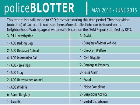 PoliceBlotterMayJun15